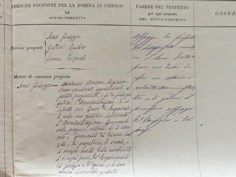 Consiglieri proposti per la nomina a Sindaco di Conca della Campania nel 1876, Archivio di Stato Caserta